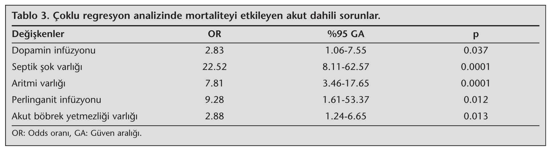 perlinganit infüzyonu protokolü